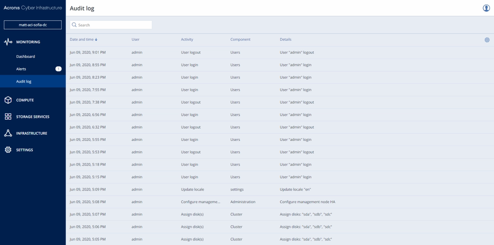 Acronis Cyber Appliance logs every action, making compliance audits easy