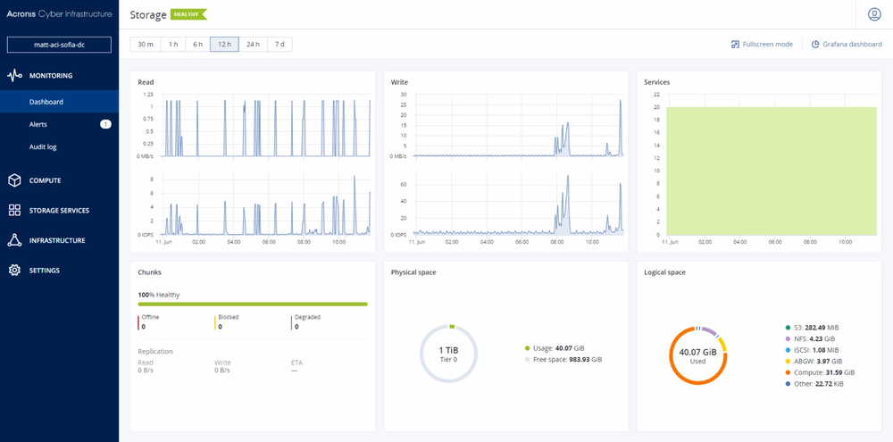 Acronis Cyber Appliance has customizable dashboards for easy monitoring
